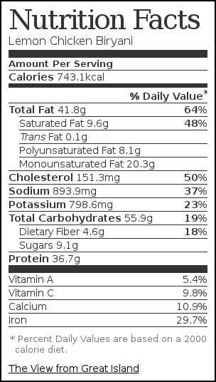 Nutrition label for Lemon Chicken Biryani