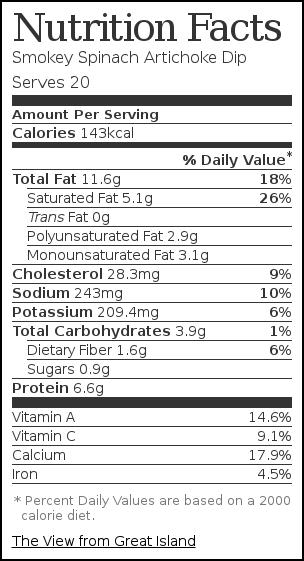 Nutrition label for Smokey Spinach Artichoke Dip