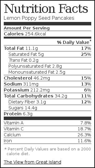 Nutrition label for Lemon Poppy Seed Pancakes