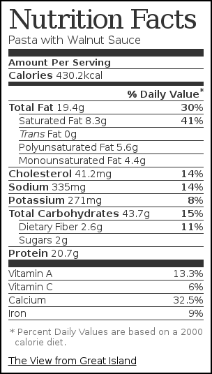 Nutrition label for Pasta with Walnut Sauce