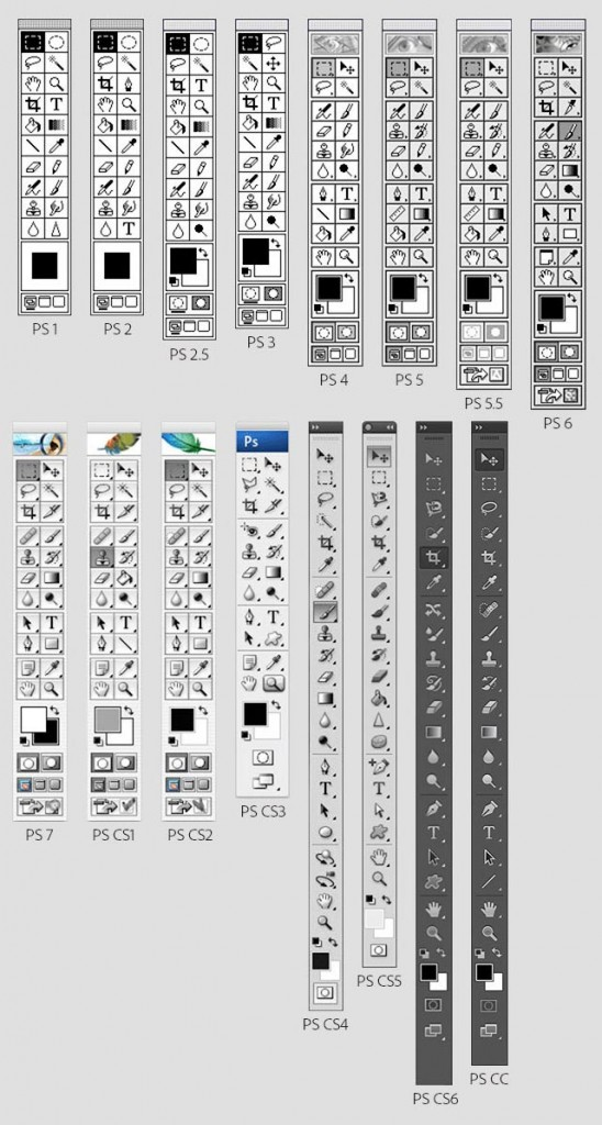 adobe-photoshop-toolbar-changes-of-25-years