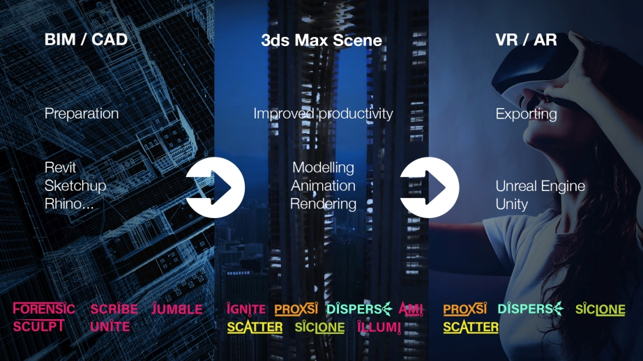 BIM 3ds VR Workflow sini software