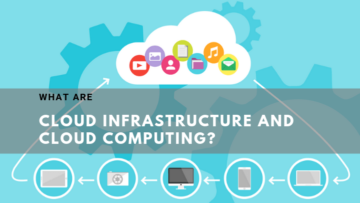 what is cloud infrastructure and cloud computing