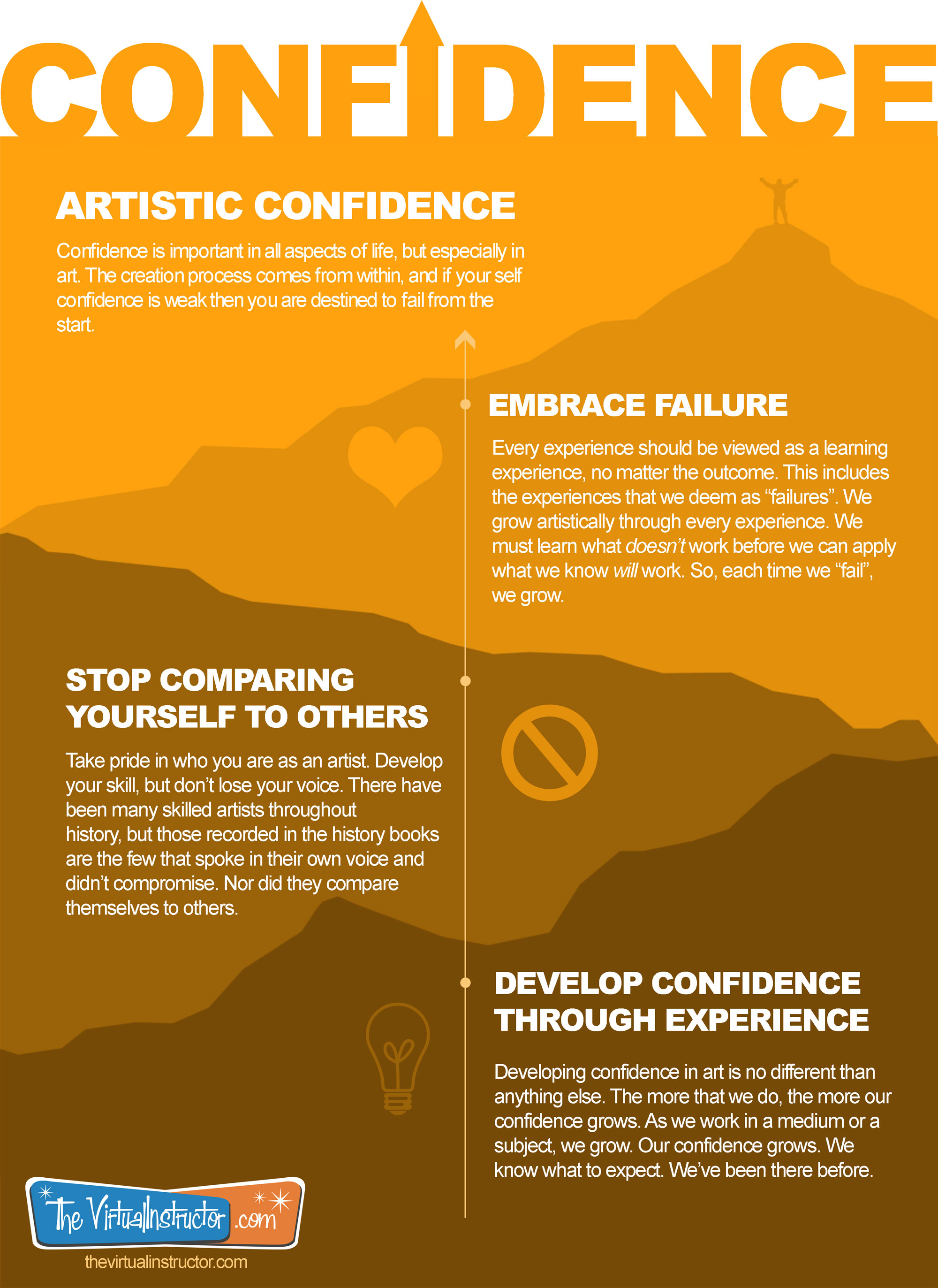Artistic Confidence Why You Need It And How To Grow It