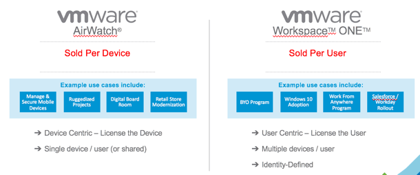 Airwatch Package Changes as of OCT 1st! | Welcome to The Virtually ...