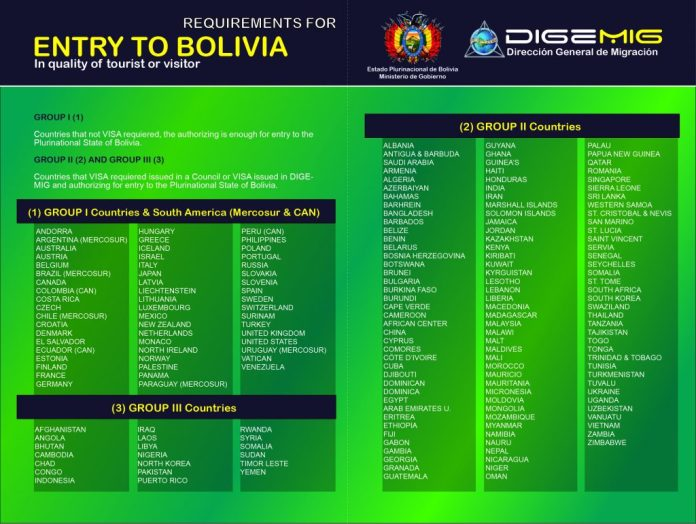 A 7 Minute Guide To Bolivia Visa Requirements Types Application Process Extension The Visa Project