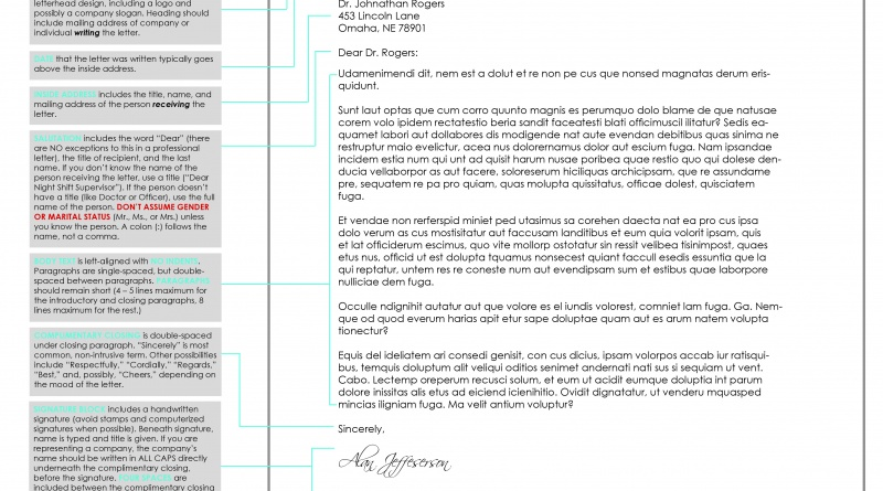 Business Request Letter Sample Respectfully