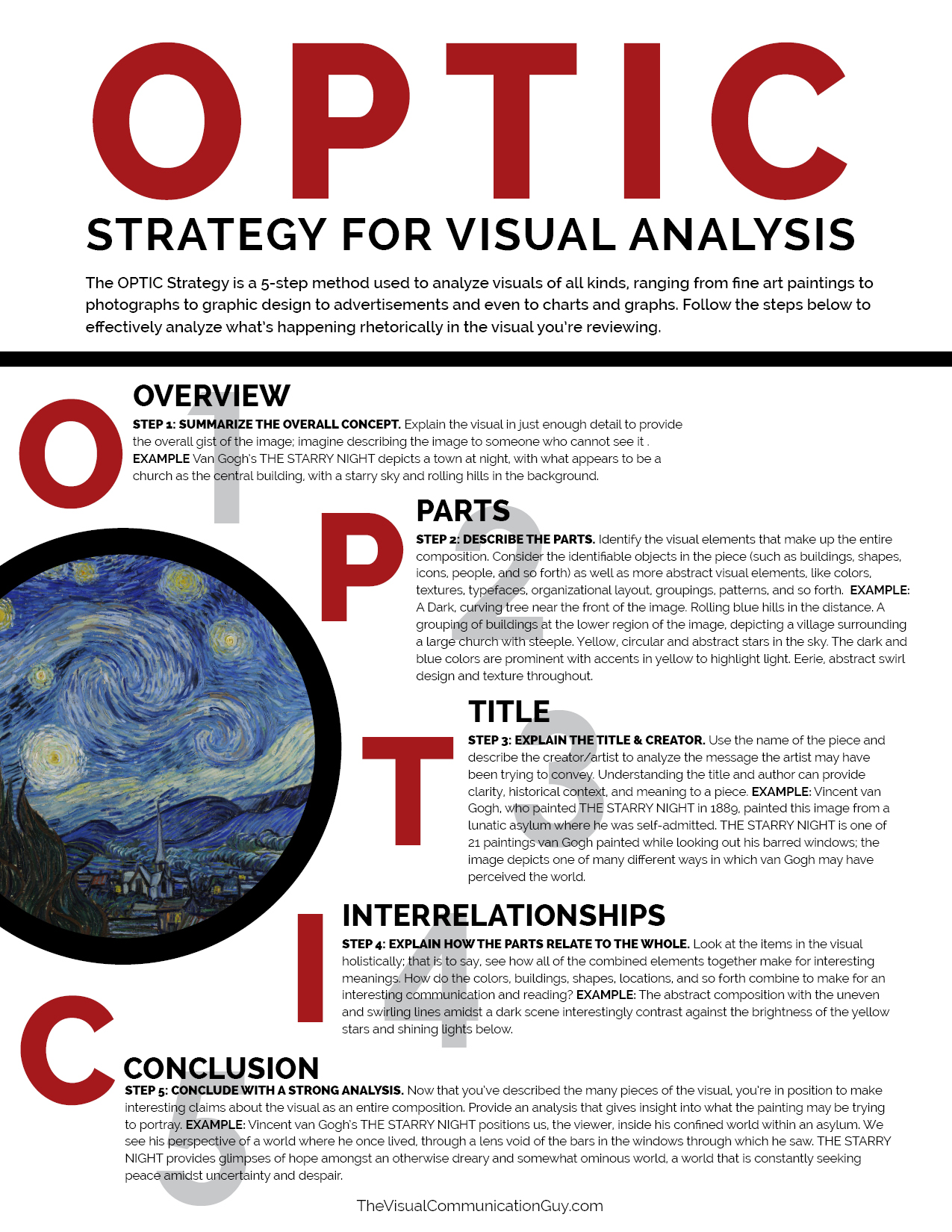 Optic Strategy For Visualysis The Visual Communication Guy Designing Writing And