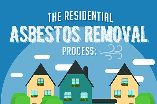 Residential Asbestos