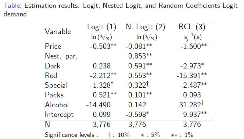 table_1_estimation_results