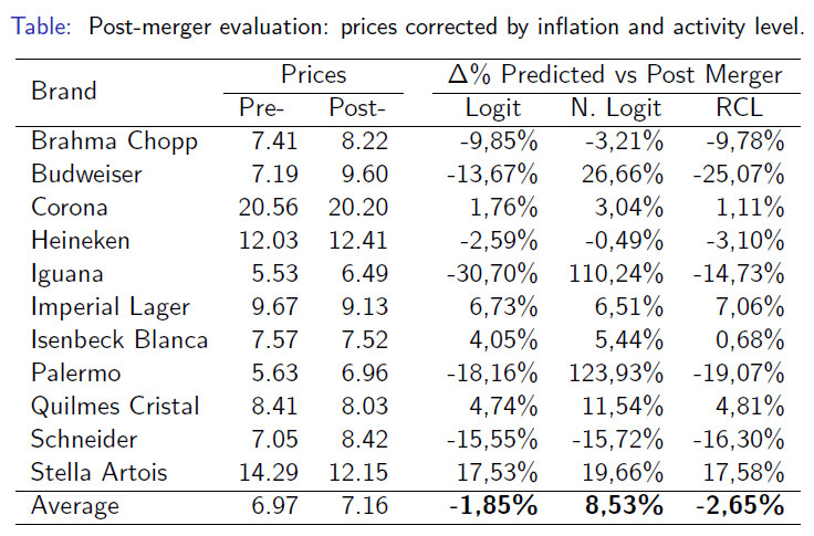 table_3_evaluation