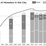 homeless-count-copy