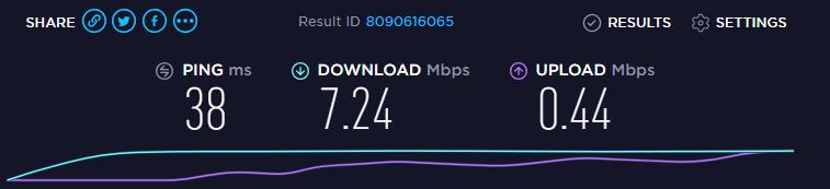 Speed Test without ExpressVPN