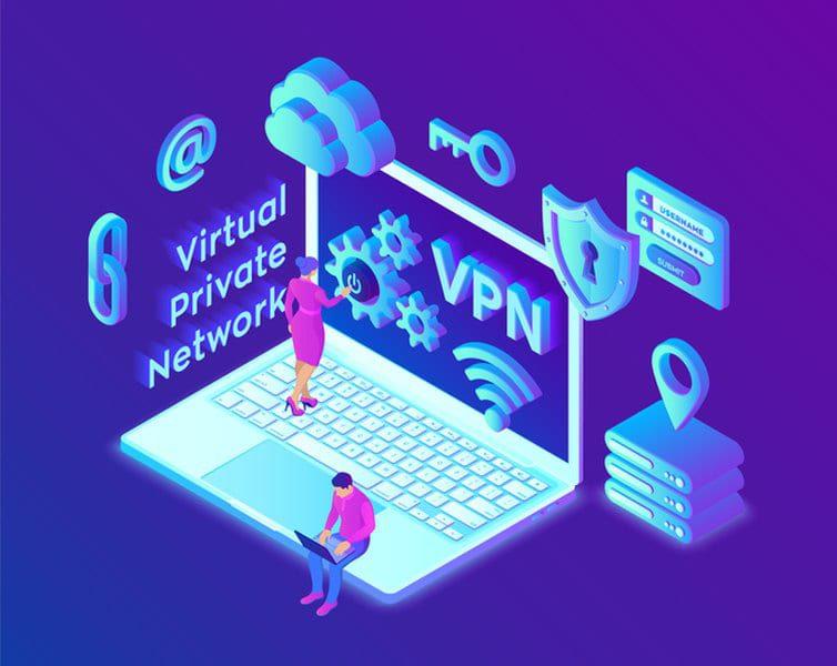 Best VPN Review 2019