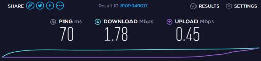 NordVPN Speed Test 4