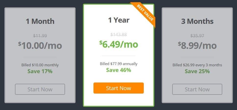 IPVanish Review - Pricing Plans