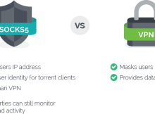 SOCKS5 vs VPN - What's the Difference?