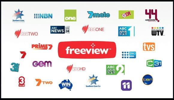 How To Watch Australian Tv Abroad Live Online The Vpn Guru