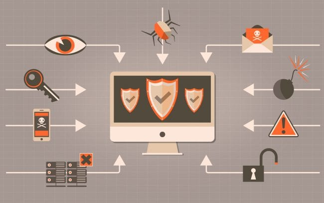 What is a Phishing Attack and How to Avoid It