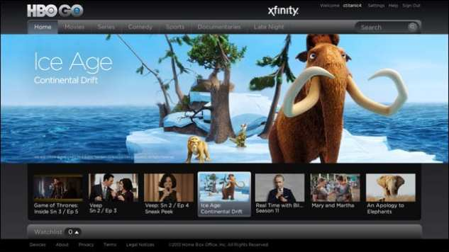 HBO GO Unblocked in New Zealand