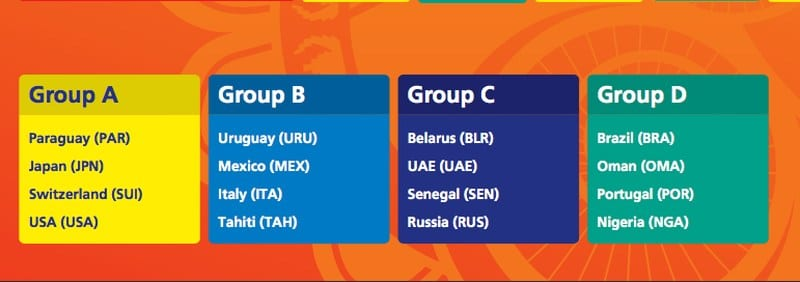 Beach Soccer Groups