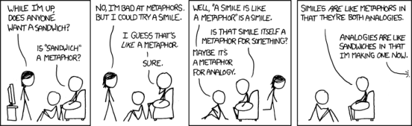 Analogies Comic by xkcd