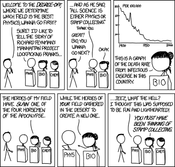 """degree-off"" by xkcd"