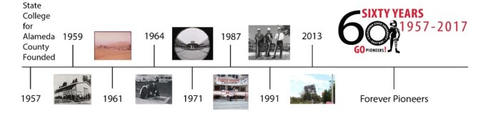 timeline showing the 60 years of history of Cal State East Bay showing years and photographs of buildings built or dedicated in each year