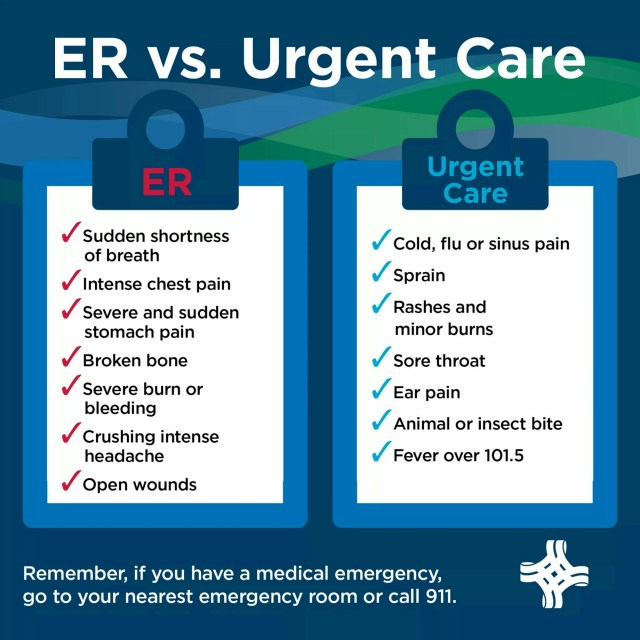 We Dont See Itthe Ed Vs Med Problem >> What Your Er Nurse Wishes You Knew The Wandering Nurse Blog