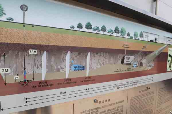Best DMZ tour from Seoul, DMZ infiltration tunnel