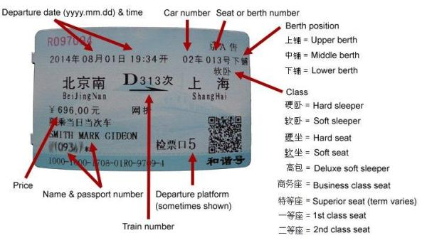train travel in china, how to read a train ticket in china details