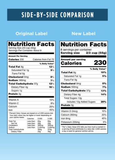 new nutrition facts label 2016