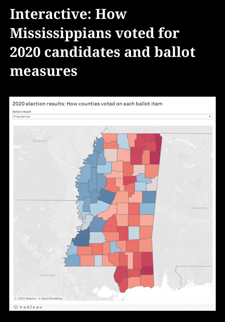 Interactive: How Mississippians voted for 2020 candidates and ballot measures