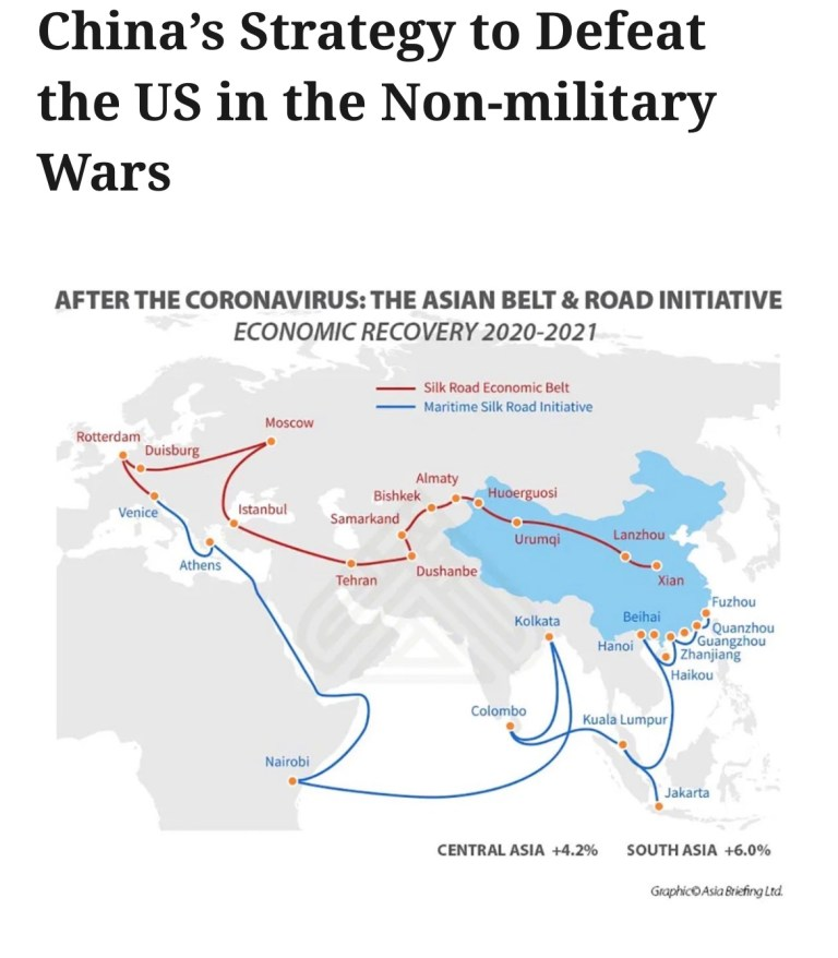 China's Strategy to Defeat the US in the Non-military Wars