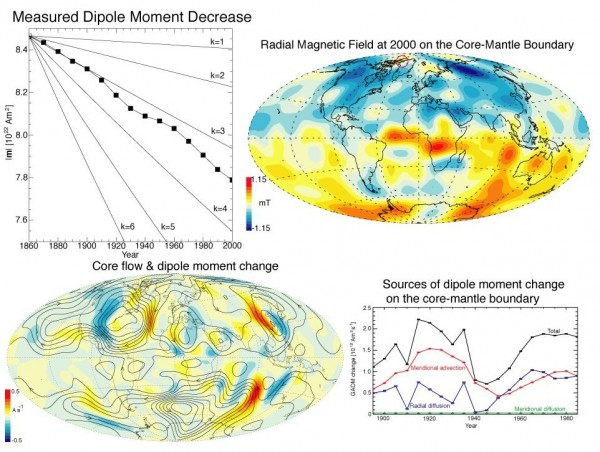 Growth of earths inner core may be a precursor to the magnetic rapid sciox Gallery