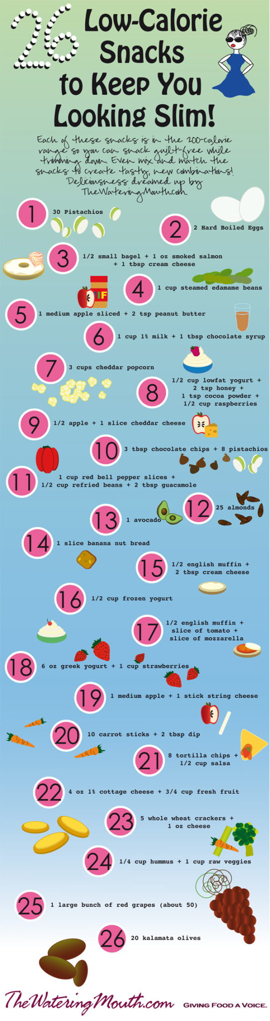 Low-Calorie Snacks Diet Infographic
