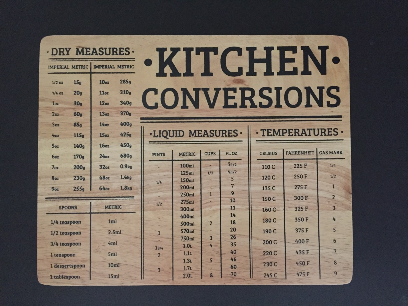 kitchen-measures-chopping-board-1