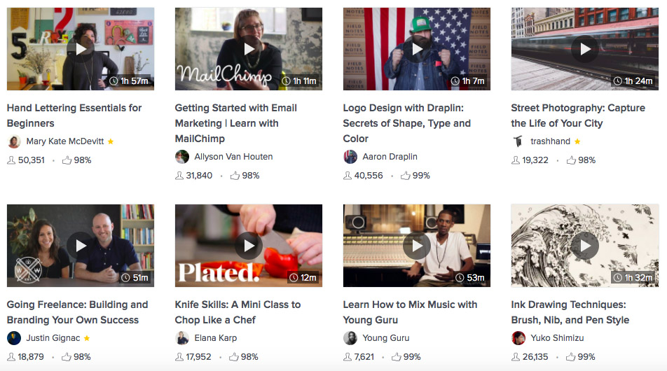 My 12 Favorite Skillshare Classes