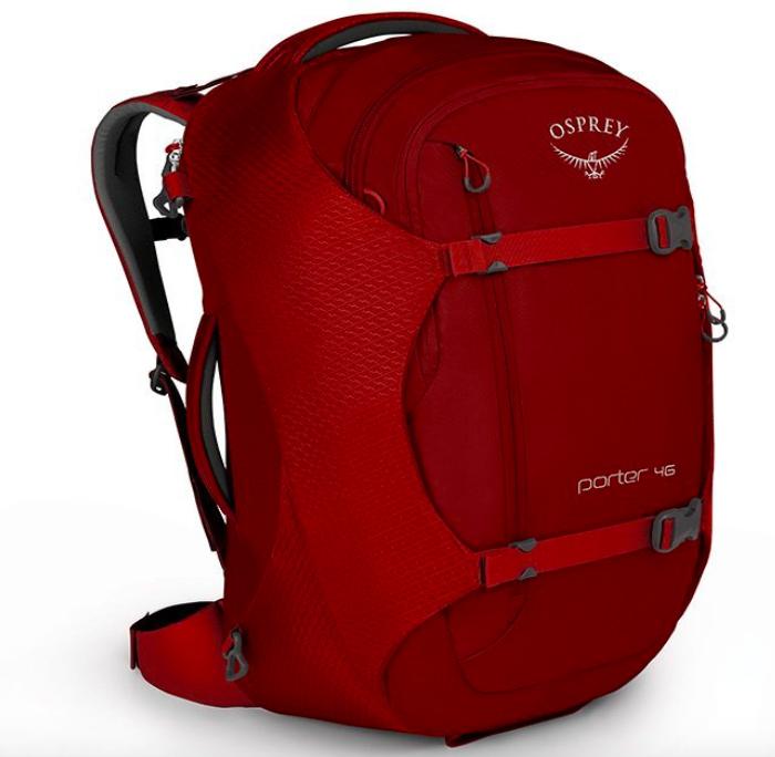 Best Carry On Travel Backpacks for Men