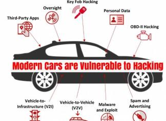 Vehicle cyber attacks are an increasing concern.