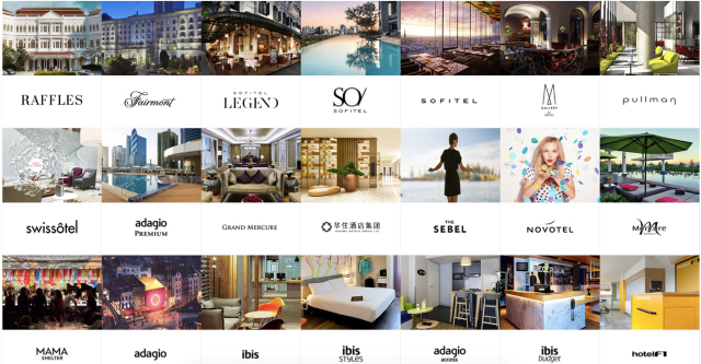 Le Club Accor Hotels - Brands