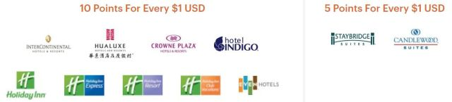 IHG_points-rewards