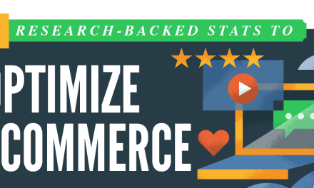 Essential Ecommerce Shopping Stats for Your Business in 2019