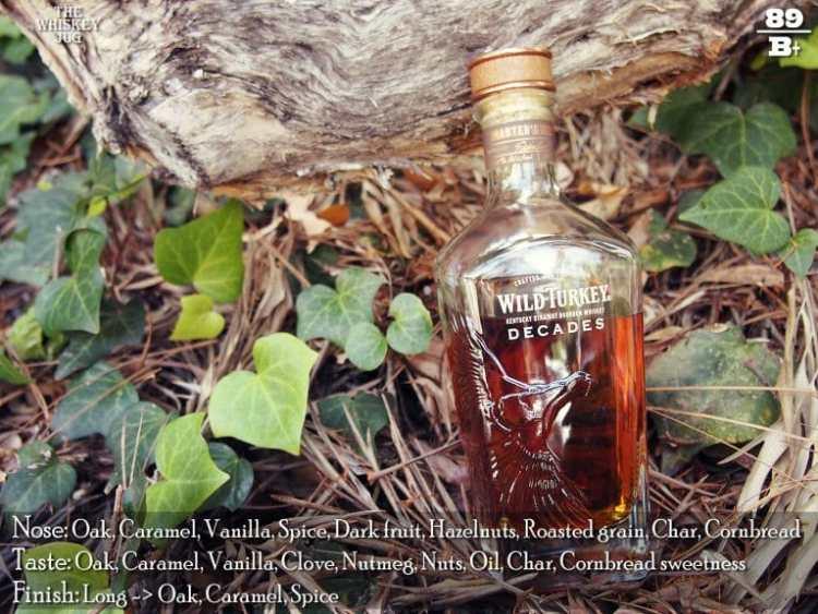 Wild Turkey Master's Keep Decades Review