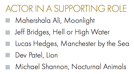2017-oscars-actor-supporting-role