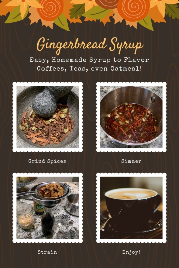 Pinnable image for Gingerbread Latte Syrup Recipe