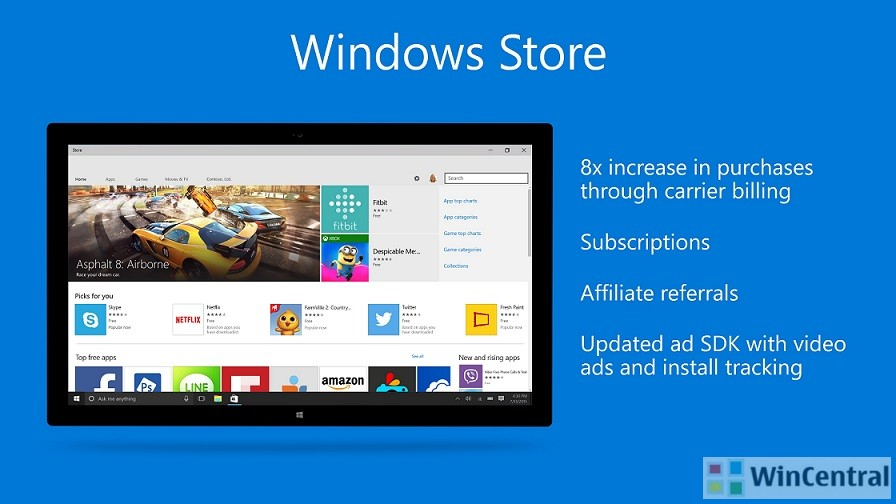 Windows Premium Ads Publishers Program