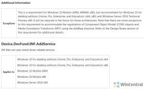 Windows 10 Mobile X86 & ARM64_1