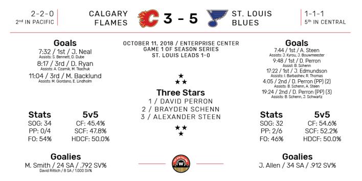 NHL Boxscore for St. Louis Blues vs Calgary Flames. Final Score: 5-3 St. Louis. October 11, 2018.