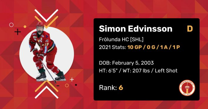"""Simon Edvinsson 2021 Draft Profile Card. Defenceman. Frölunda HC (SHL). 2021 Stats: 10 Games Played, 0 Goals, 1 Assists, 1 Points. Date of Birth: February 5, 2003. Height: 6'5"""". Weight: 207 pounds. Left shot. Draft Rank: 6."""